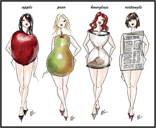 Προσδιορίστε το σχήμα του σώματός σας και βρείτε τα κατάλληλα γυναικεία ρούχα